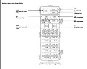 2003 ford taurus air bag fuse auto parts diagrams