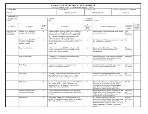 100 marine corps orm worksheet usmc orm worksheet