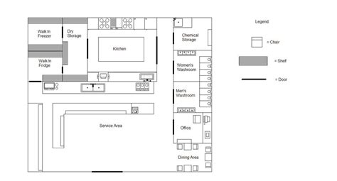 Floor Plan For Bakery | bakery floor plans find house plans