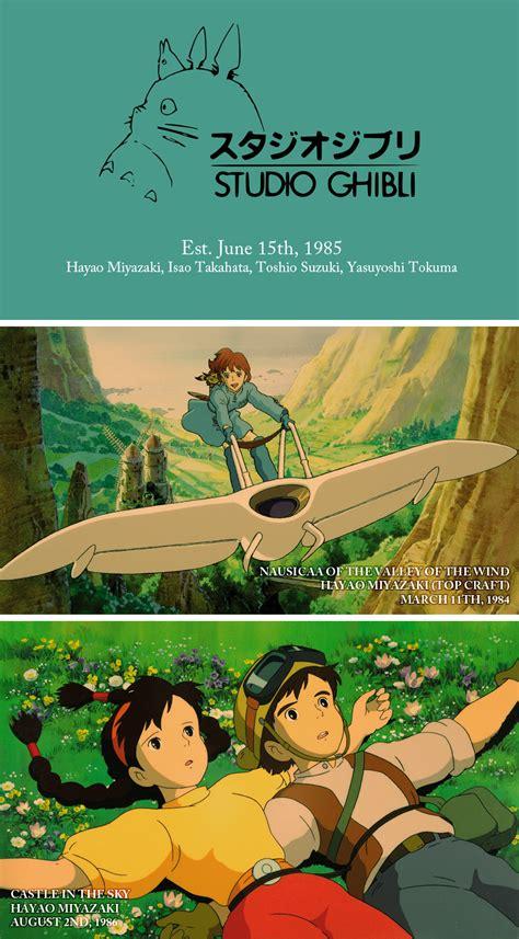 film anime movie tersedih studio ghibli studio ghibli photo 38848714 fanpop