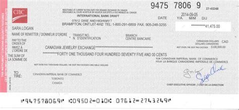Cibc Letter Of Credit warning bank drafts 95 of bank drafts are fraud