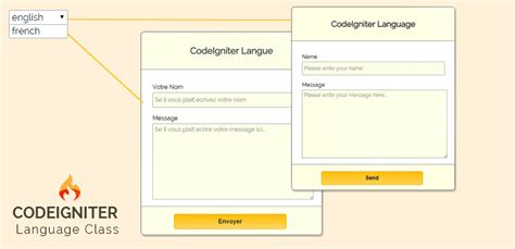 codeigniter multi language tutorial codeigniter language class multi language