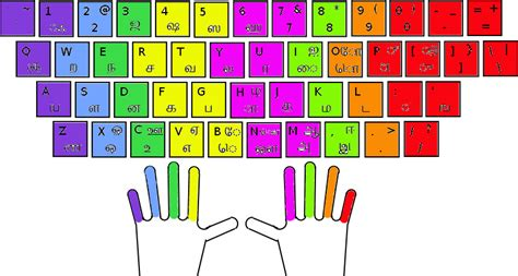 keyboard colors keyboard color diagram keyboard free engine image for