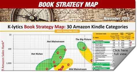 book categories on amazon writers amazon market map for kindle authors