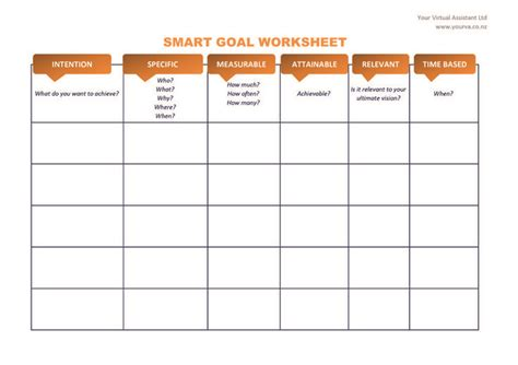 smart plan template your va how to set