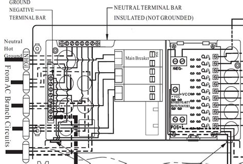 wiring diagram for 1997 four winds hurricane motorhome