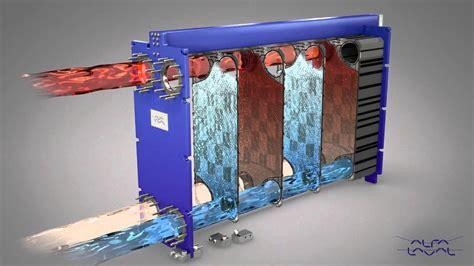 Lava L Liquid by Alfa Laval Liquid Liquid Gasketed Plate And Frame Heat