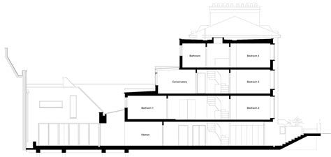 section 3a gallery of gap house pitman tozer 14