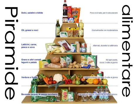 educazione alimentare scuola primaria schede didattiche risultati immagini per educazione alimentare mappa