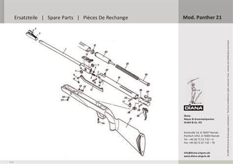 Spare Part Panther spare parts for mod panther 21 spare parts for firearms