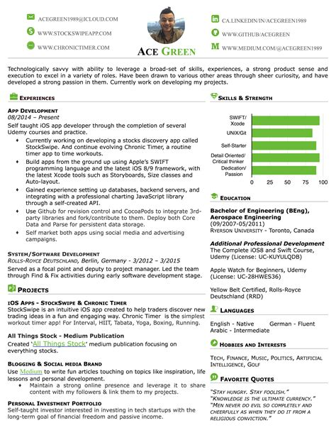 endearing i updating my resume for your inspired by