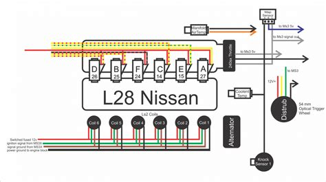 l28 turbo wiring diagrams wiring diagram