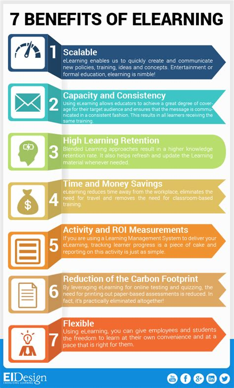 How To Update A Resume Examples by 7 Elearning Benefits Infographic E Learning Infographics