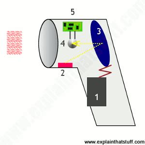 how do infrared heat ls work explaining infrared heat 28 images infrared