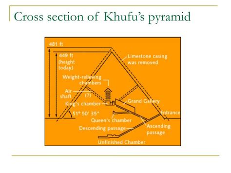 cross section of pyramid ppt egypt s old kingdom chapter 2 section 2 powerpoint