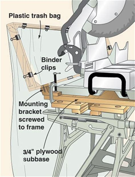 pdf table saw dust collection plans plans free