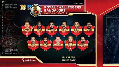 ipl 2017 bangalore team ipl 2017 rcb vs dd delhi daredevils commit hara kiri