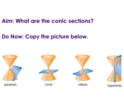 applications of conic sections conic sections applications 28 images conic sections