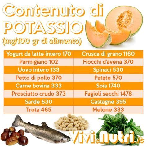 alimenti magnesio potassio alimentare