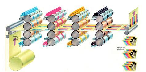 tentang warna dalam design gatotaryodesign tentang warna manajemen warna dalam cetak offset