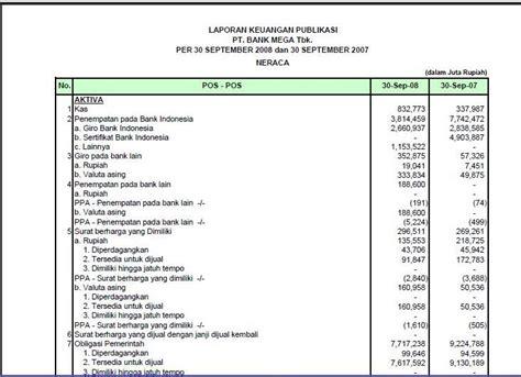 laporan keuangan bank pengertian contoh isi aktiva pasiva