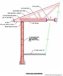 Sh Design Home Builders Pdf Diy Build Wood Roof Trusses Download American