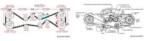 2003 Subaru Outback Timing Belt Replacement Subaru Timing Belt Replacement Subaru Drive
