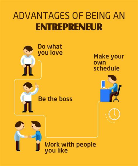 Advantages And Disadvantages Of Being Self Employed Essay by Advantages Of Being An Entrepreneur Visual Ly