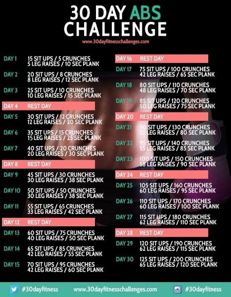 30 Day Ab Challenge | the beginner s guide to 30 day ab challenge june 2017