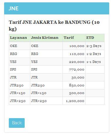 tarif jne dari jakarta 2016 terbaru tarif jne jakarta ke jne trucking jtr layanan kiriman jne bertarif murah