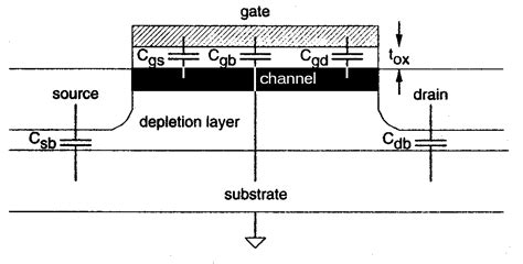 mos transistor gate capacitance capacitor in parallel with mosfet 28 images d7 circuit
