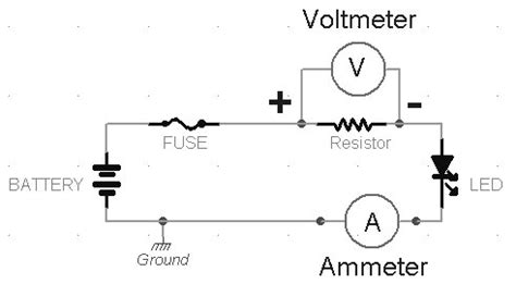 what does the resistor do in a low pass filter ammeter wikidoc