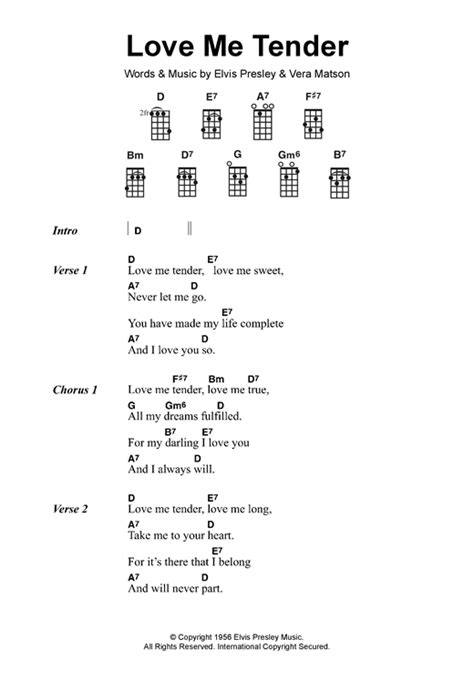Trouble Nevershoutnever Guitar Chords