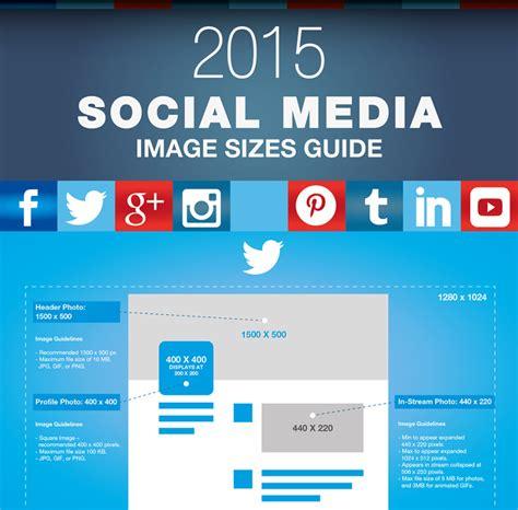 infografia tamaño imagenes redes sociales el tama 241 o correcto de las im 225 genes en las redes sociales