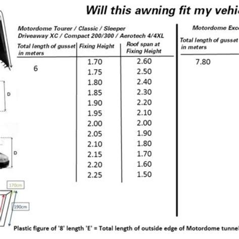 caravan awning size chart what size awning 28 images how to measure rolltec 174