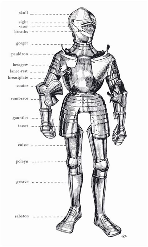 armor diagram mobility and plate armor the labyrinth