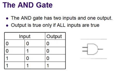 basic logic gates lcver10