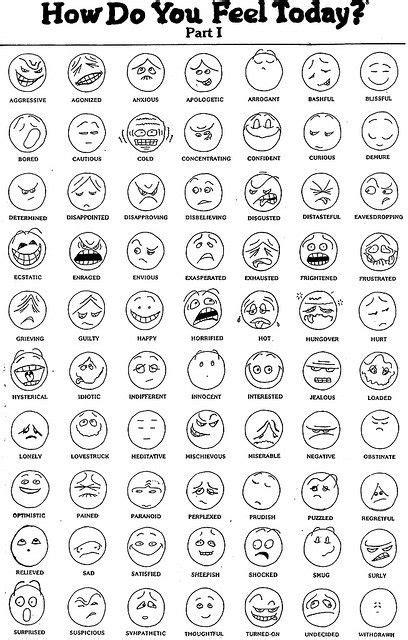 mon humeur du jour.. | Éducations | Tableau des