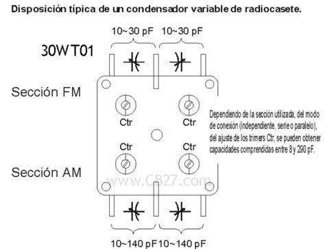 capacitor variable usos un sencillo acoplador para 27 mhz i1wqrlinkradio