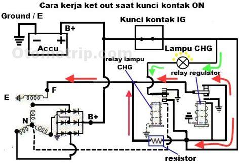 gambar wiring diagram ac mobil images wiring diagram