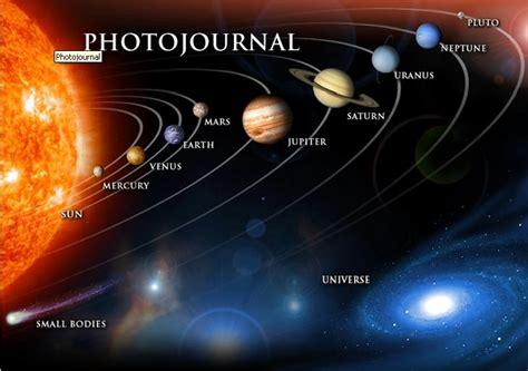 el maravilloso universo de lo maravilloso de nuestro universo sistema solar