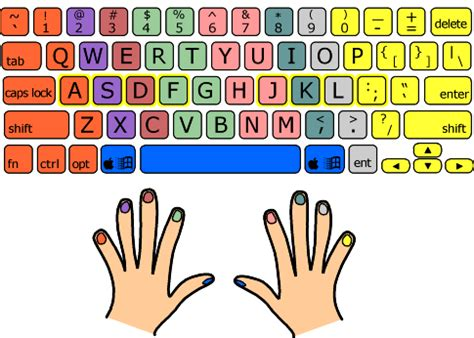 Fast Mat Typing by Which Fingers Go Where S Typing Course