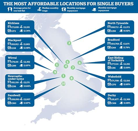 Best And Most Economical Mba In Real Estate by The Cheapest Places To Buy A Home If You Re Single Daily