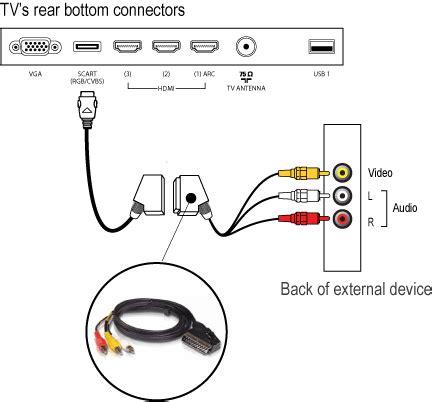 format audio non pris en charge tv philips 40pfl5527h 12 philips 5500 series t 233 l 233 viseur led smart tv