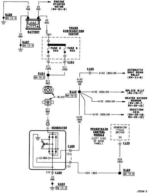 jeep alternator wiring wiring diagram with description