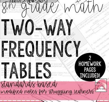 two way frequency tables common algebra 1 homework math with pink ink teaching resources teachers pay teachers