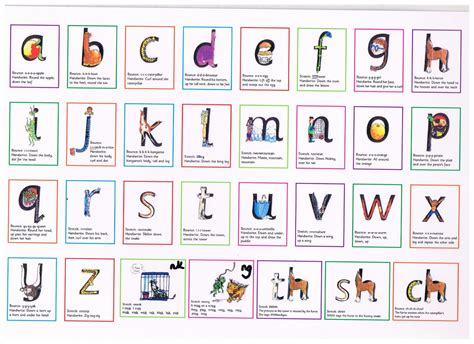 jolly phonics letter formation rwi set 1 simple sounds classroom ideas