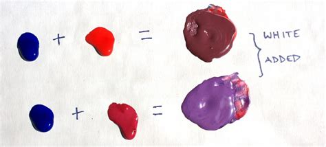 make purple paint the primary problem of color theory the art of ed