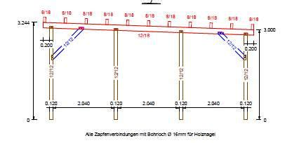 statik carport berechnen atemberaubend statik carport berechnen b 2 610 740 18715