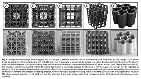 strongest point pattern of organization scientists 3d print lightweight material stronger than